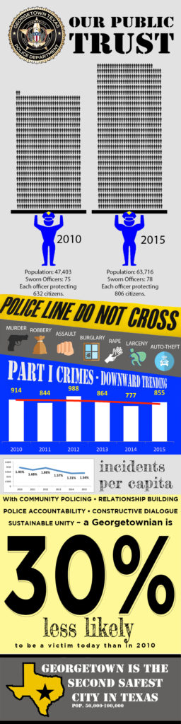 crime-infographic_mail